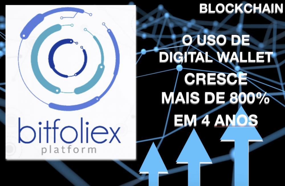 Bitfoliex cresce rapidamente no mercado mundial